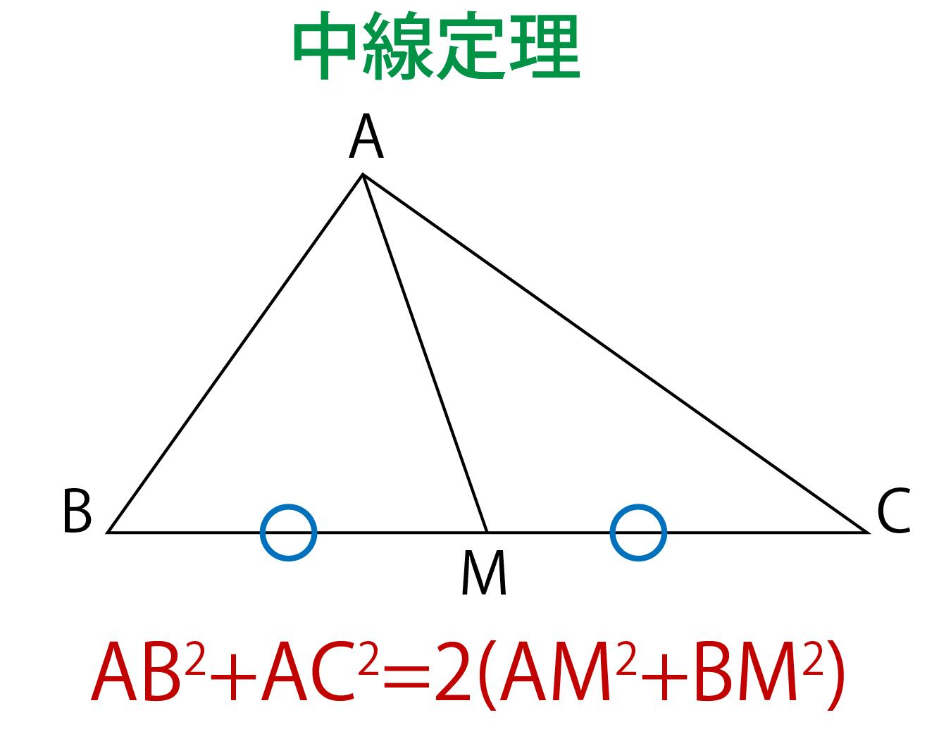 中線定理とは何かの解説画像