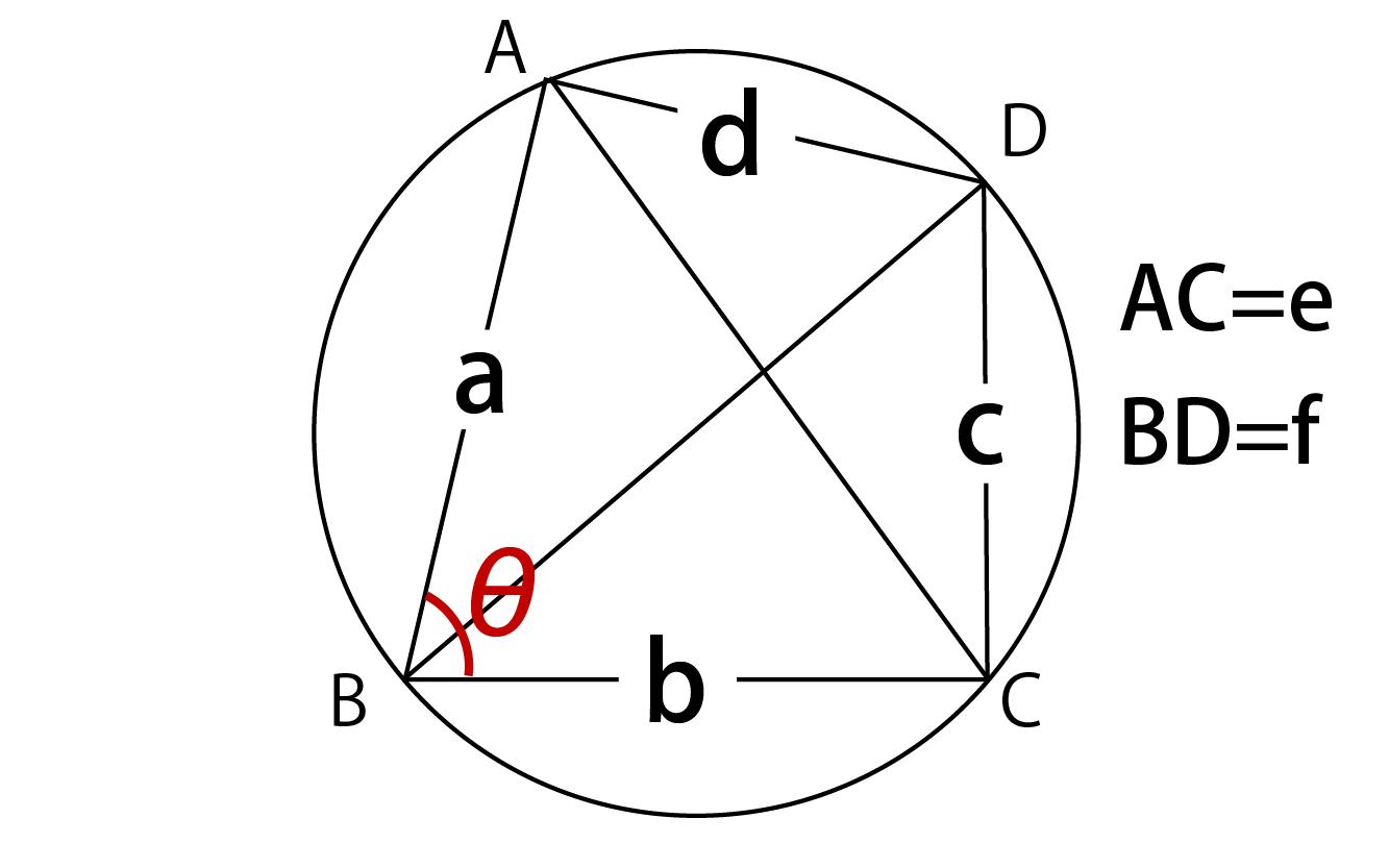 トレミーの定理証明解説画像