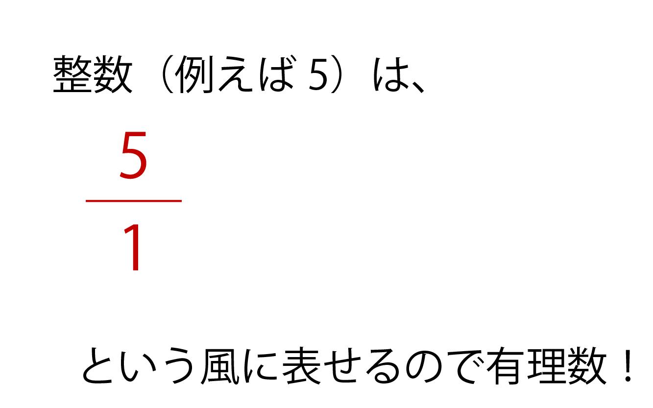 整数は有理数であることの解説画像