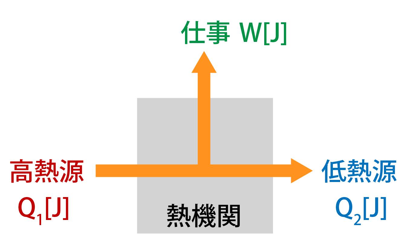 熱効率の求め方(公式)解説画像
