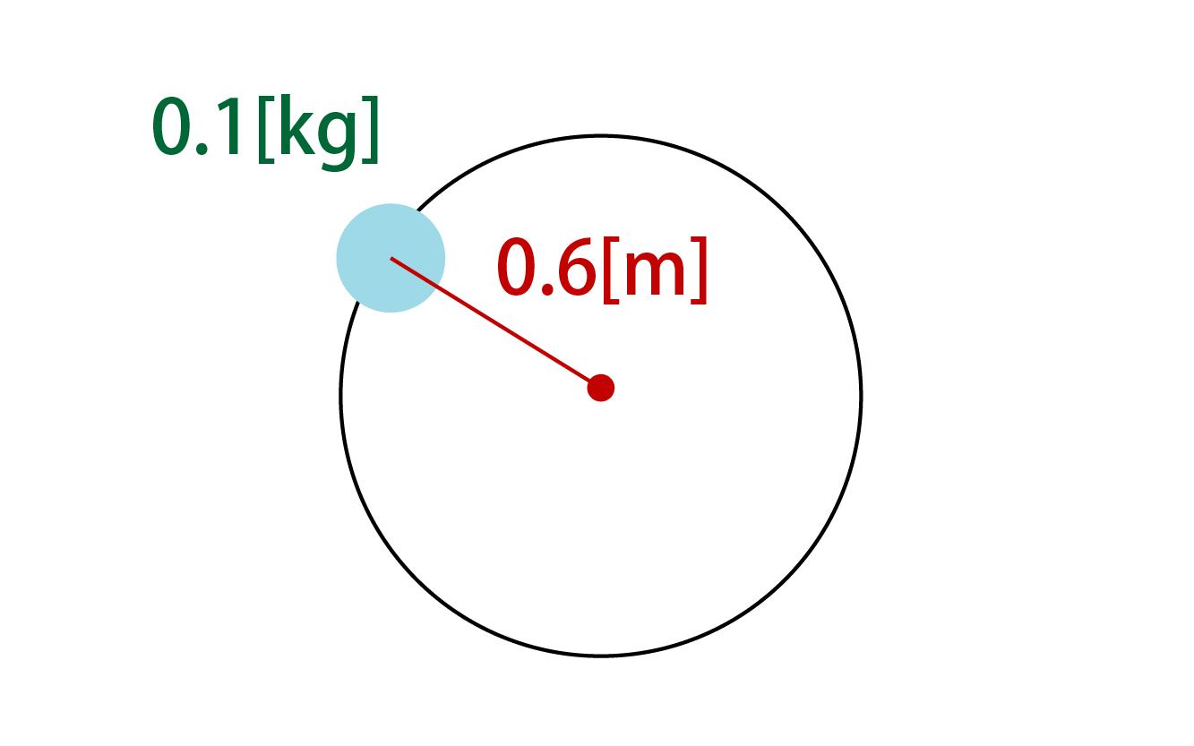 角速度の計算問題画像