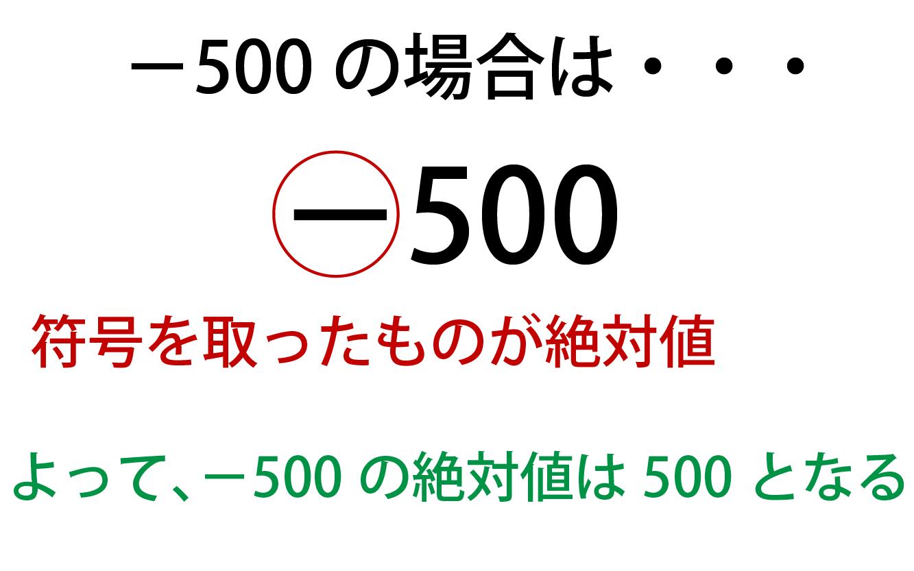 絶対値の記号の外し方解説画像