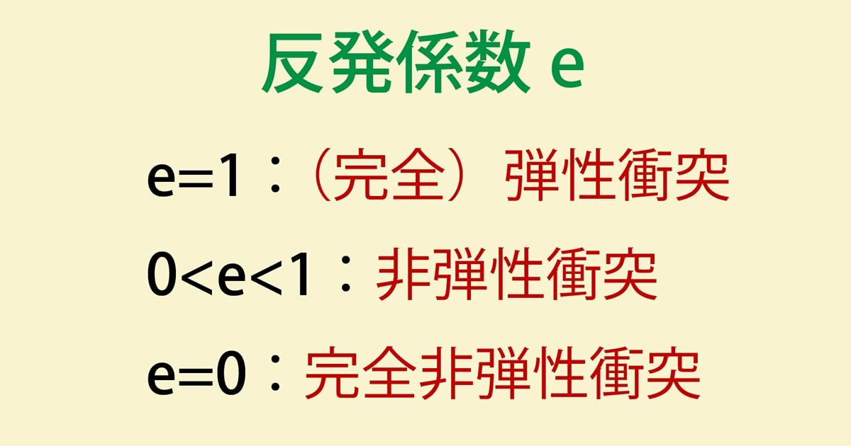 反発係数の公式と求め方を即理解!イラストで慶應生が解説!