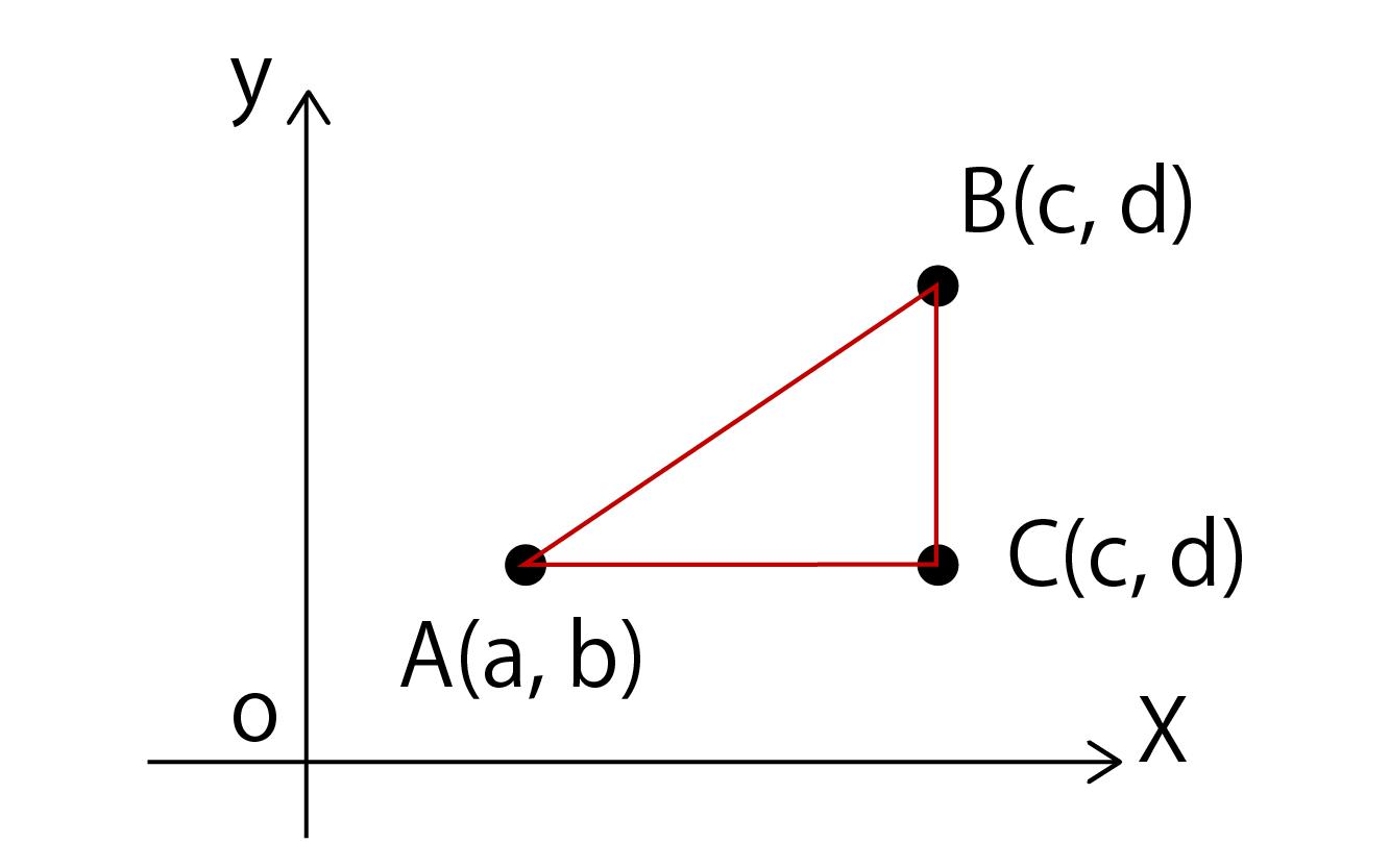 角Cが90°の三角形ABC