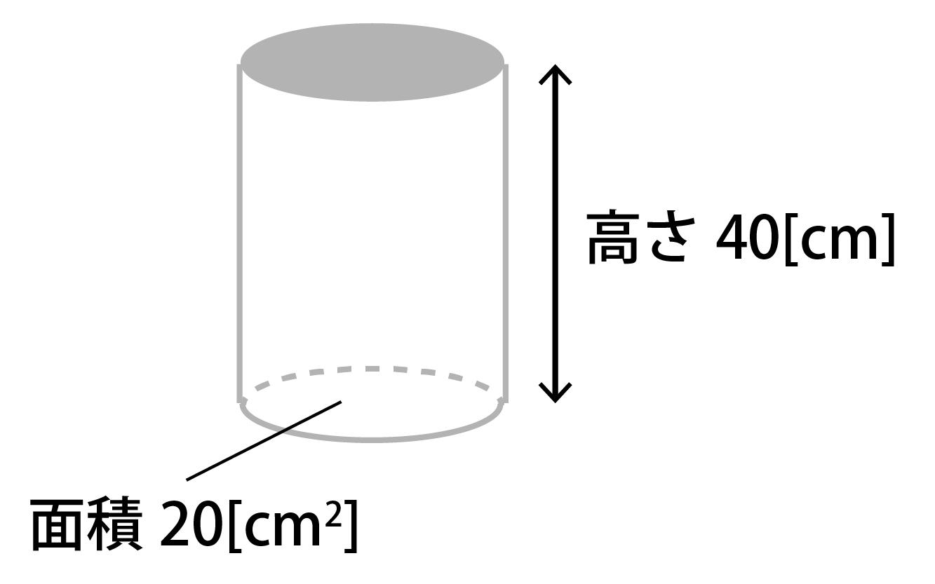圧力の計算問題画像