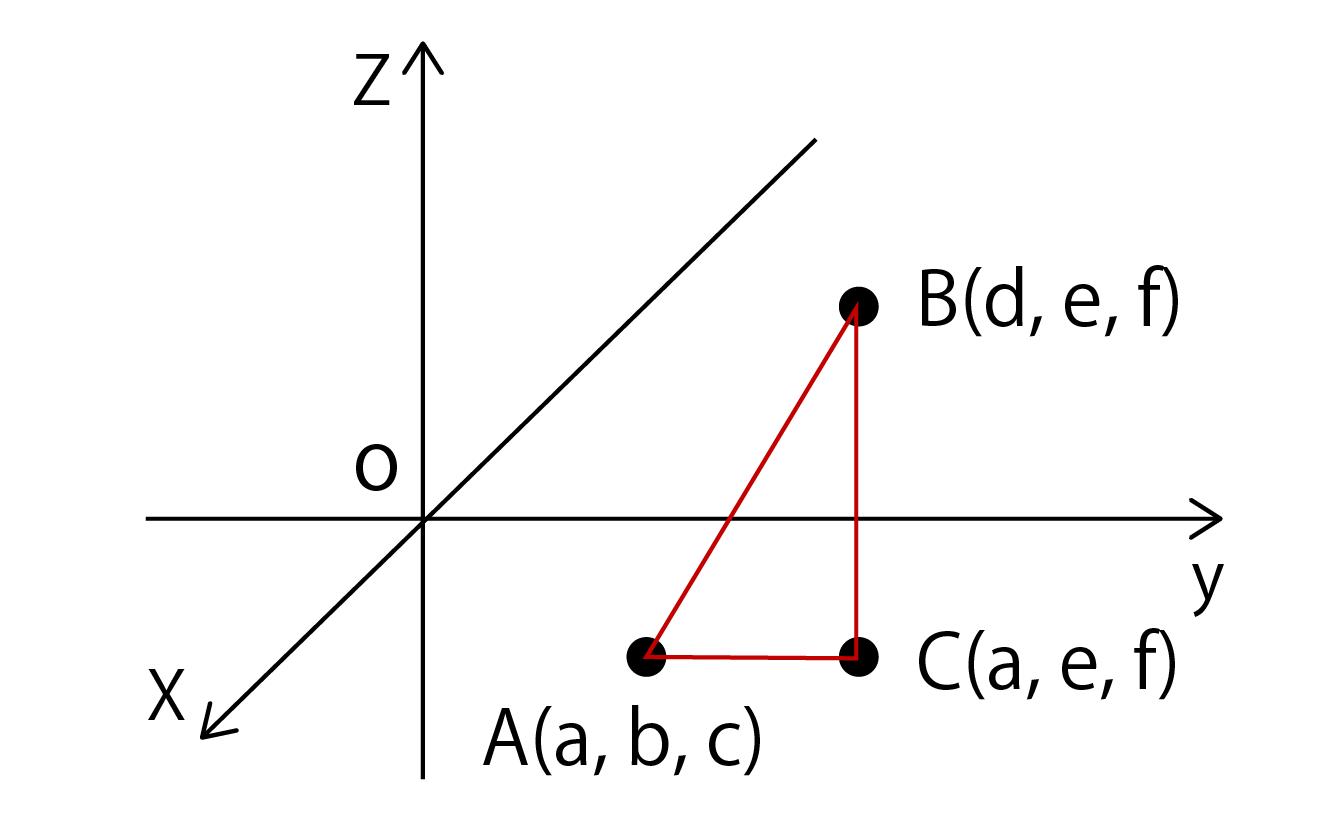 角Cが直角の三角形ABC
