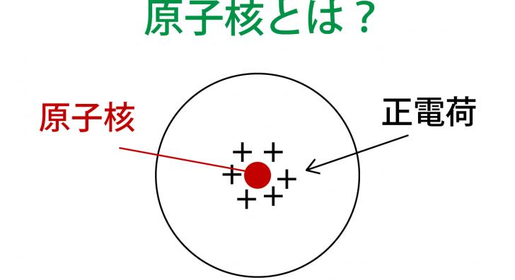 原子核の知りたい知識満載!見やすい図で誰でもすぐわかる記事!
