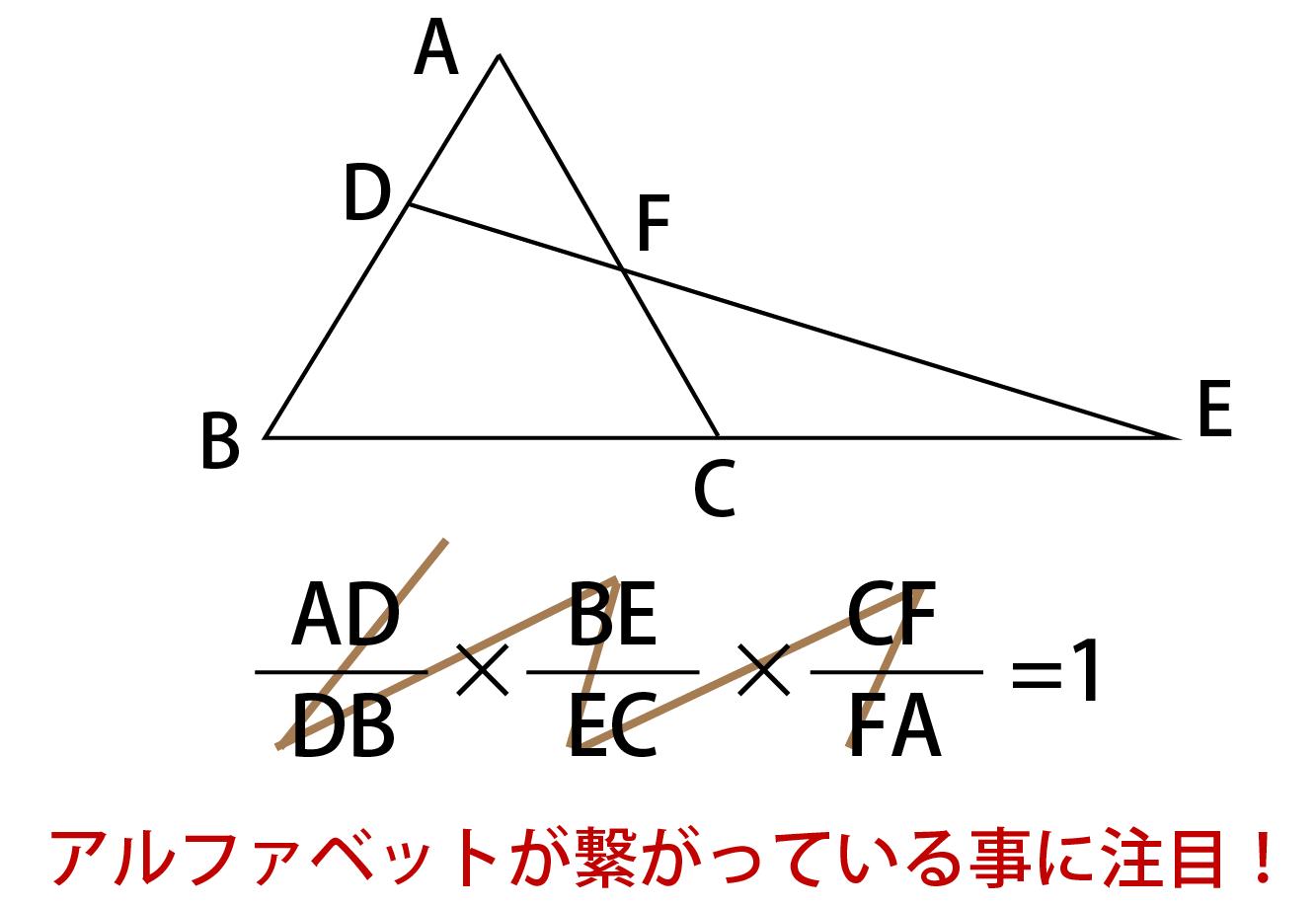 メネラウスの定理の覚え方解説画像