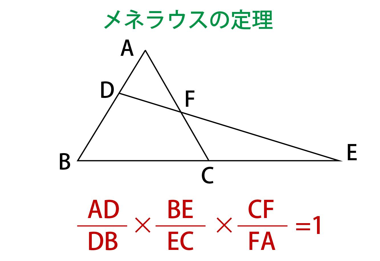 メネラウスの定理とは何かの解説画像
