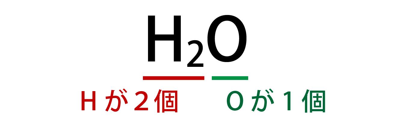 H2Oの構成要素