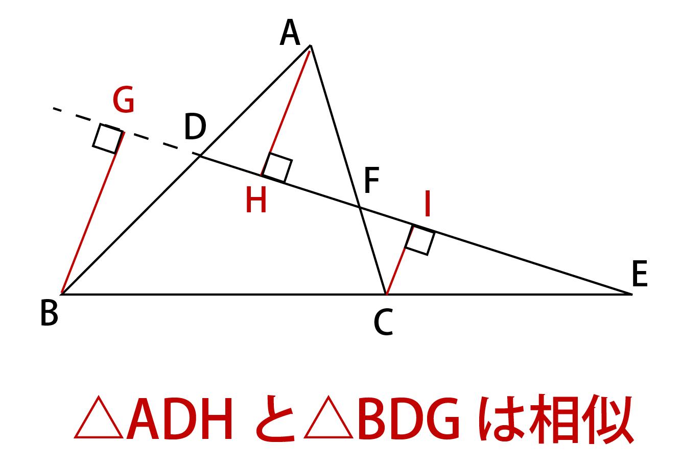 △ADHと△BDGは相似
