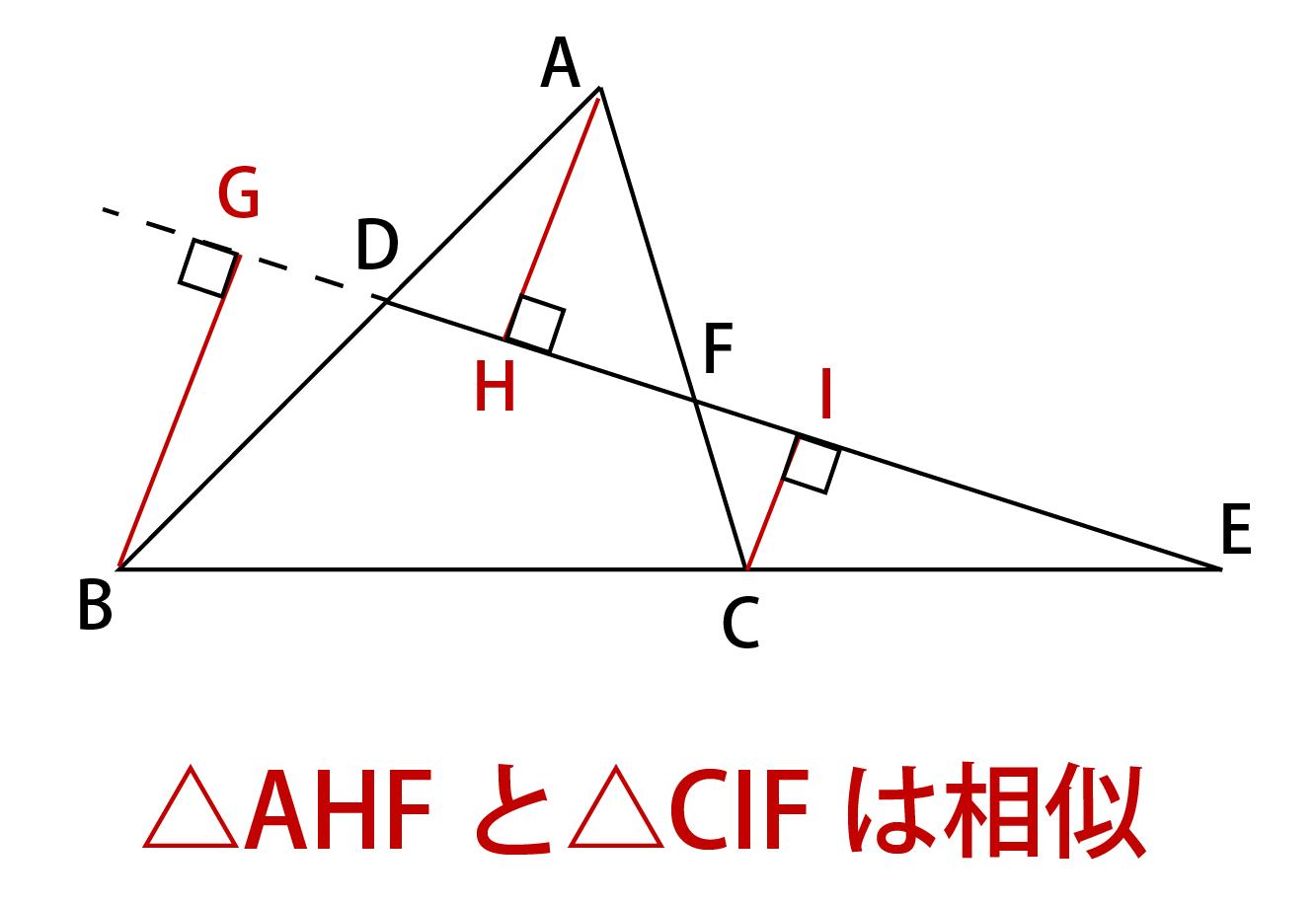 △AHFと△CIFは相似
