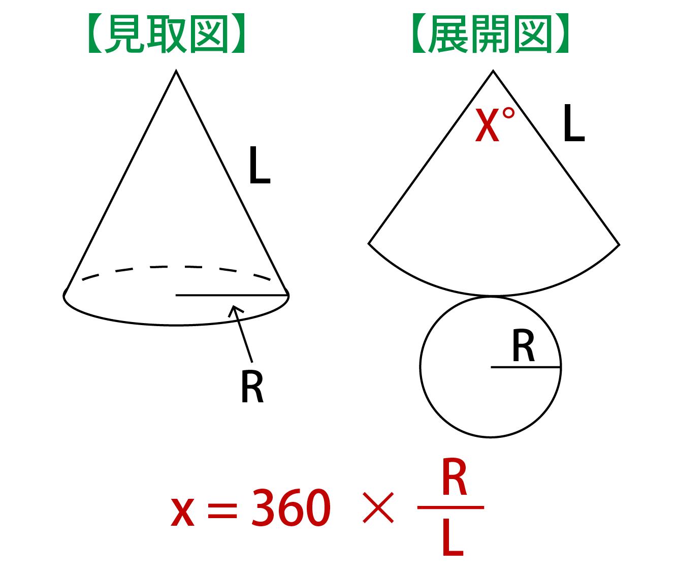 円錐の中心角の求め方(公式)