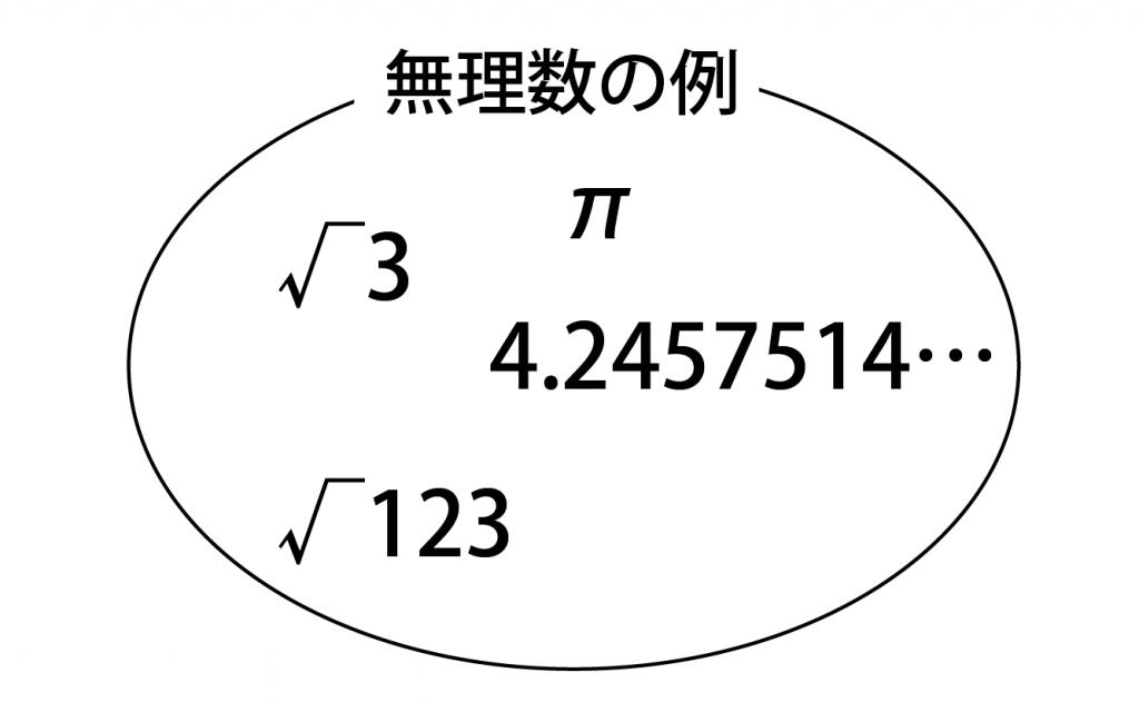 無理数の例