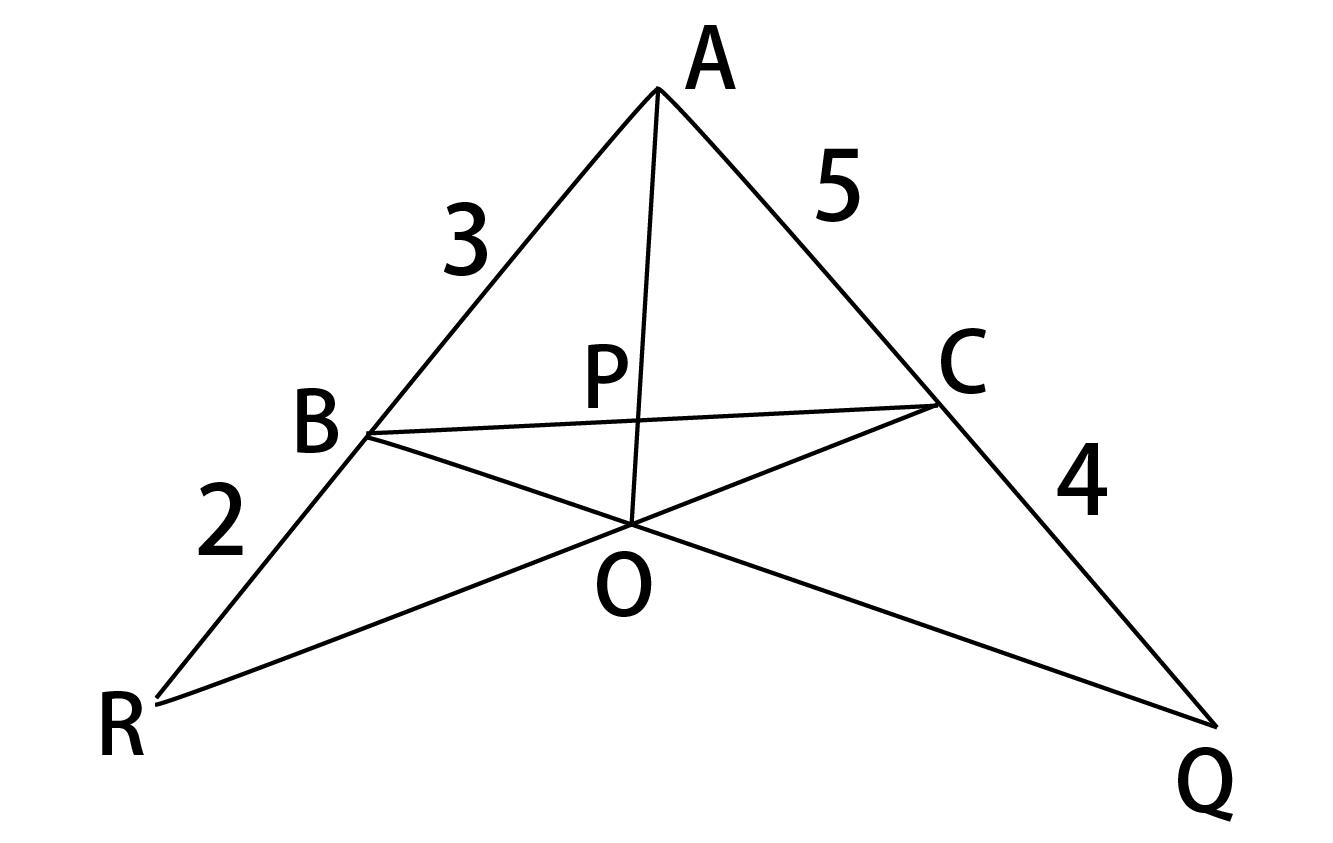 メネラウスの定理の練習問題