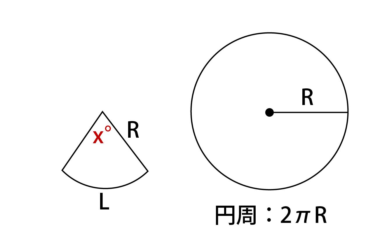 扇形の中心角の求め方(証明)