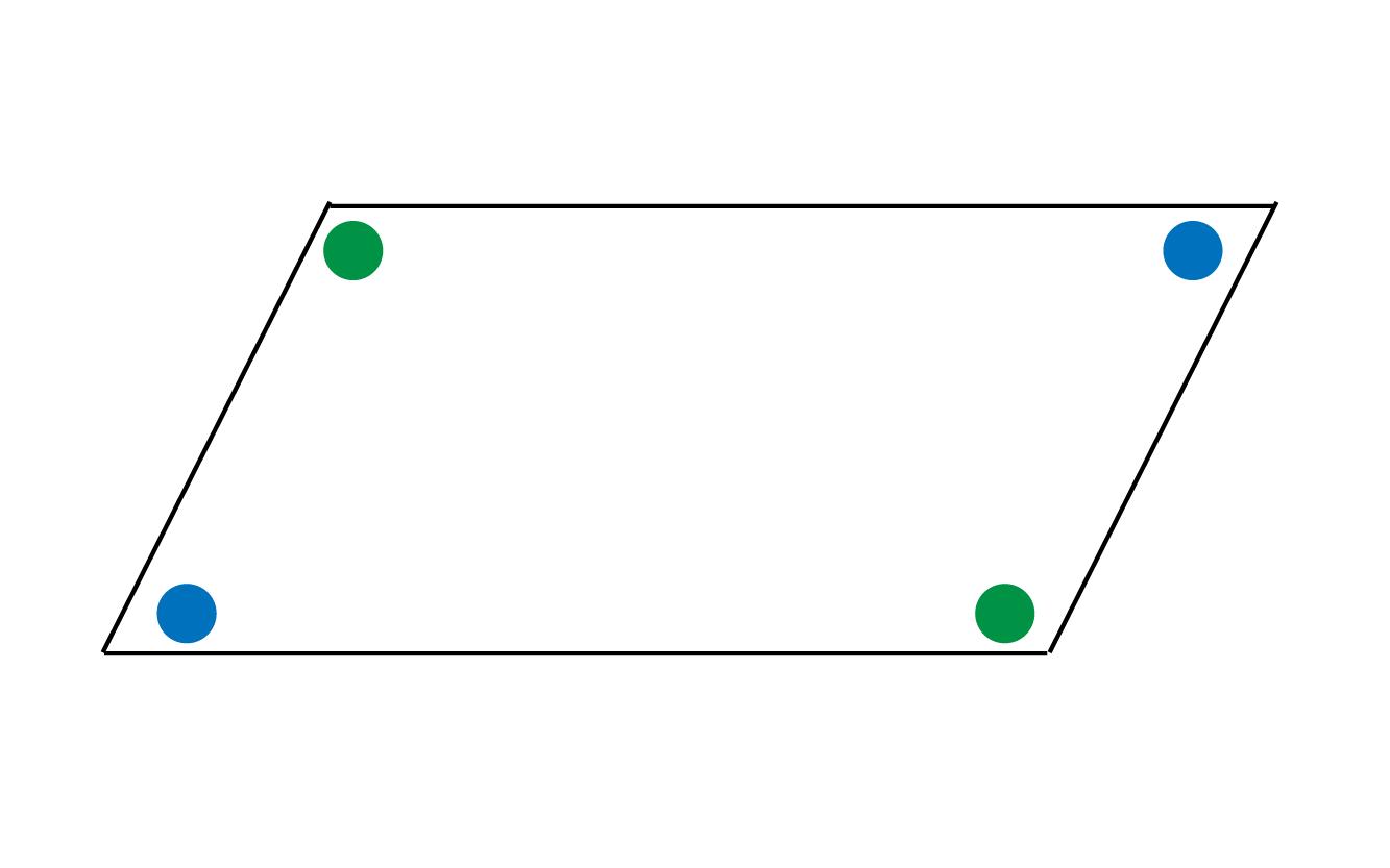 平行四辺形の性質その2