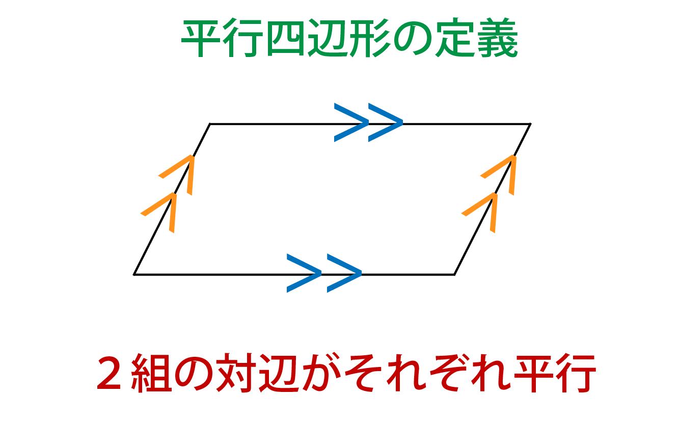平行四辺形の定義