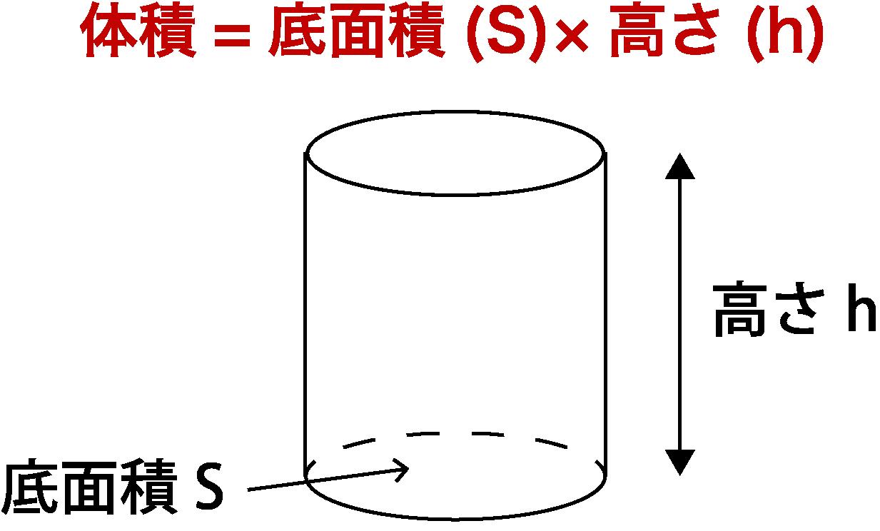 円柱の体積の公式