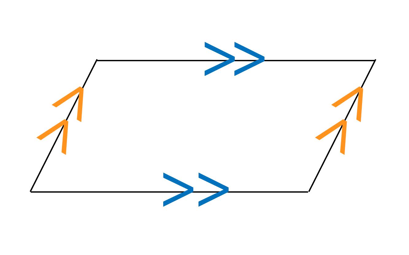 平行四辺形になるための条件その1