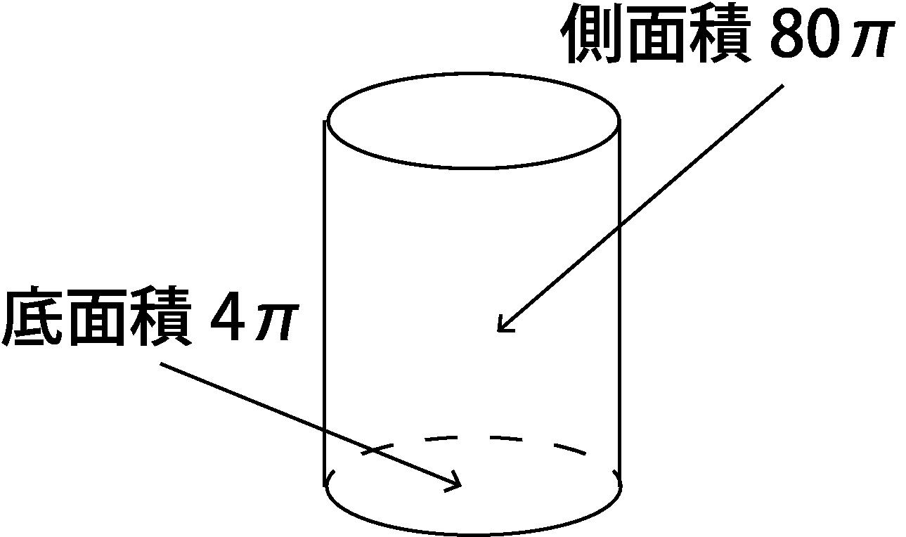 底面積が4π、側面積が80πの円柱