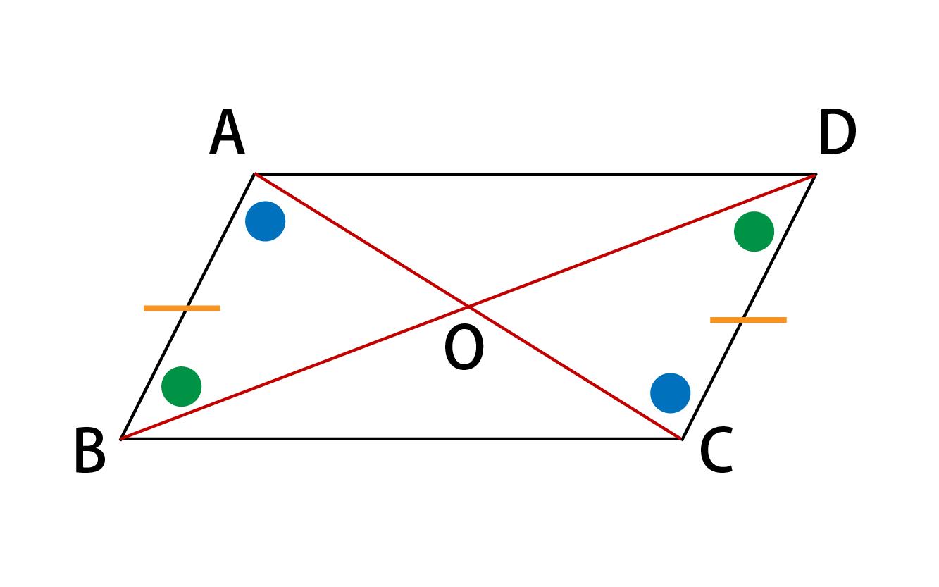 平行四辺形の性質その3証明