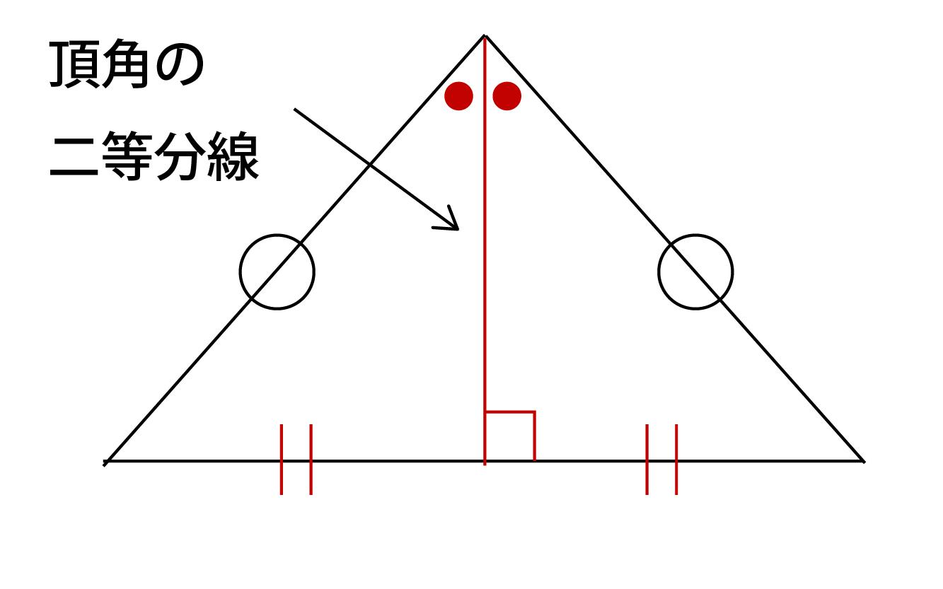 二等辺三角形の特徴の2つ目