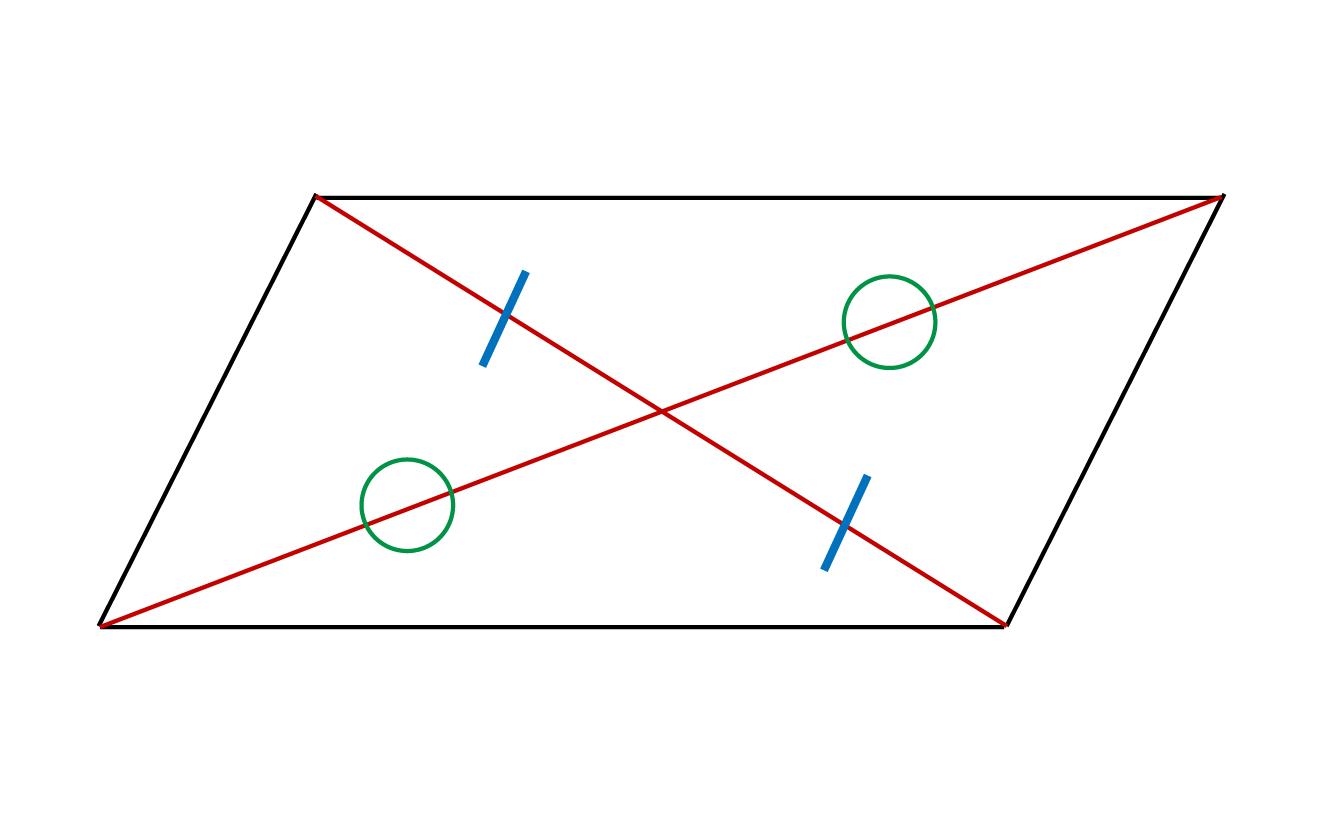 平行四辺形の性質その3