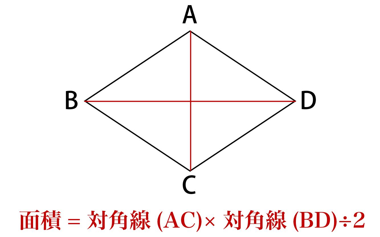 ひし形ABCD
