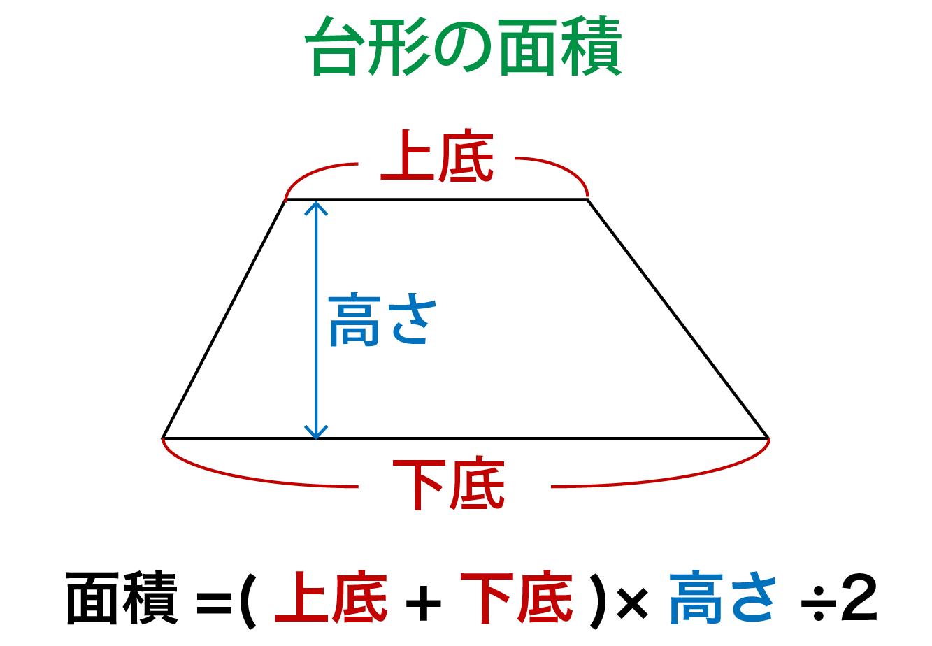 台形の面積の求め方(公式)