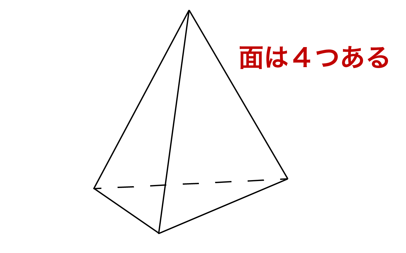 三角錐の側面