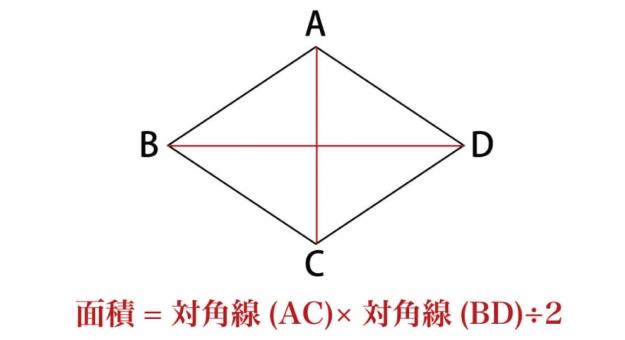 ひし形(菱形)の面積の公式は「対角線×対角線÷2」見やすい図で即理解