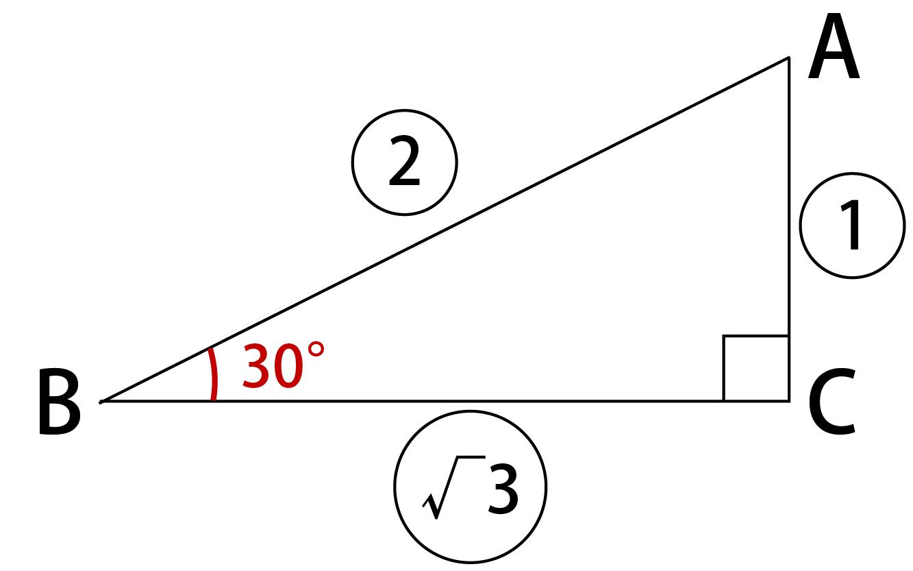 サイン コサイン タンジェント 覚え 方 【三角関数の重要公式】加法定理の語呂合わせ・覚え方まとめ