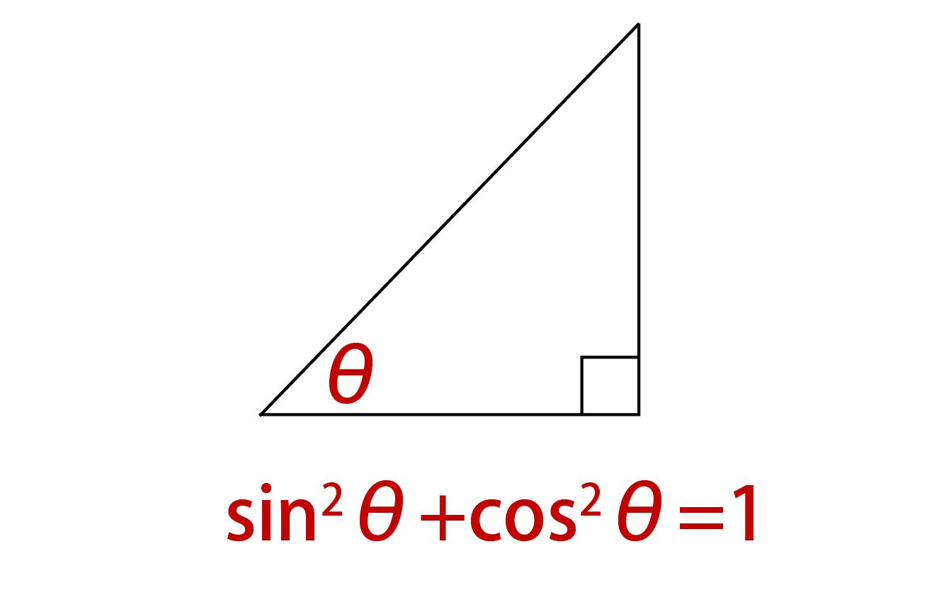 sin2θ + cos2θ = 1