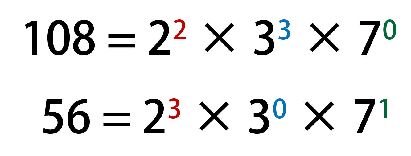 素因数分解した2つの数