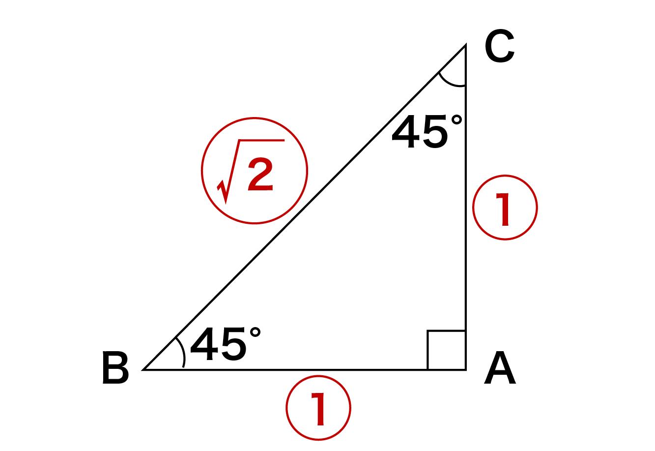 直角二等辺三角形の三角比