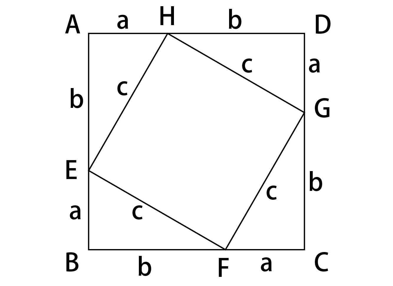 正方形ABCD