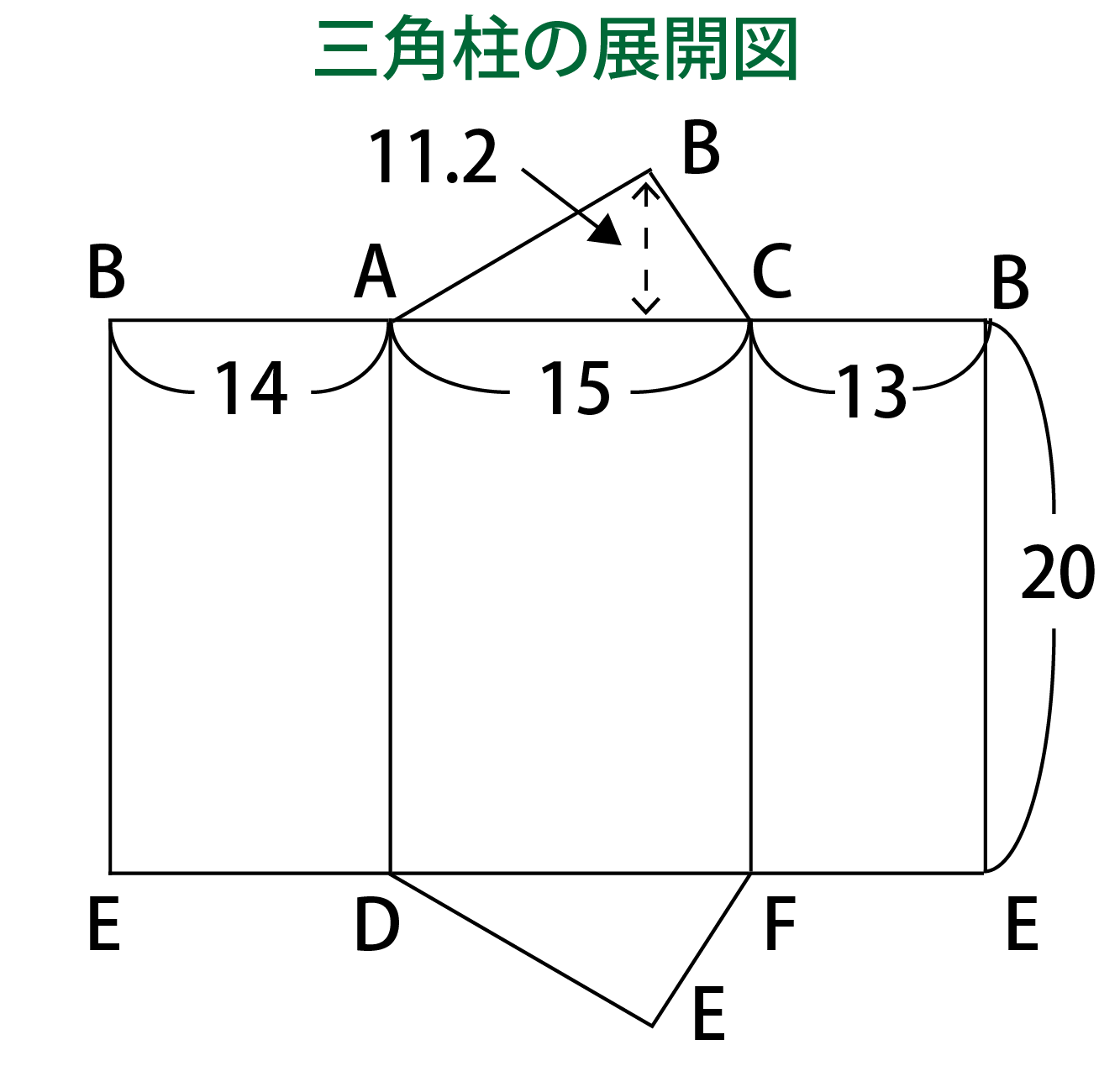 三角柱ABC-DEF