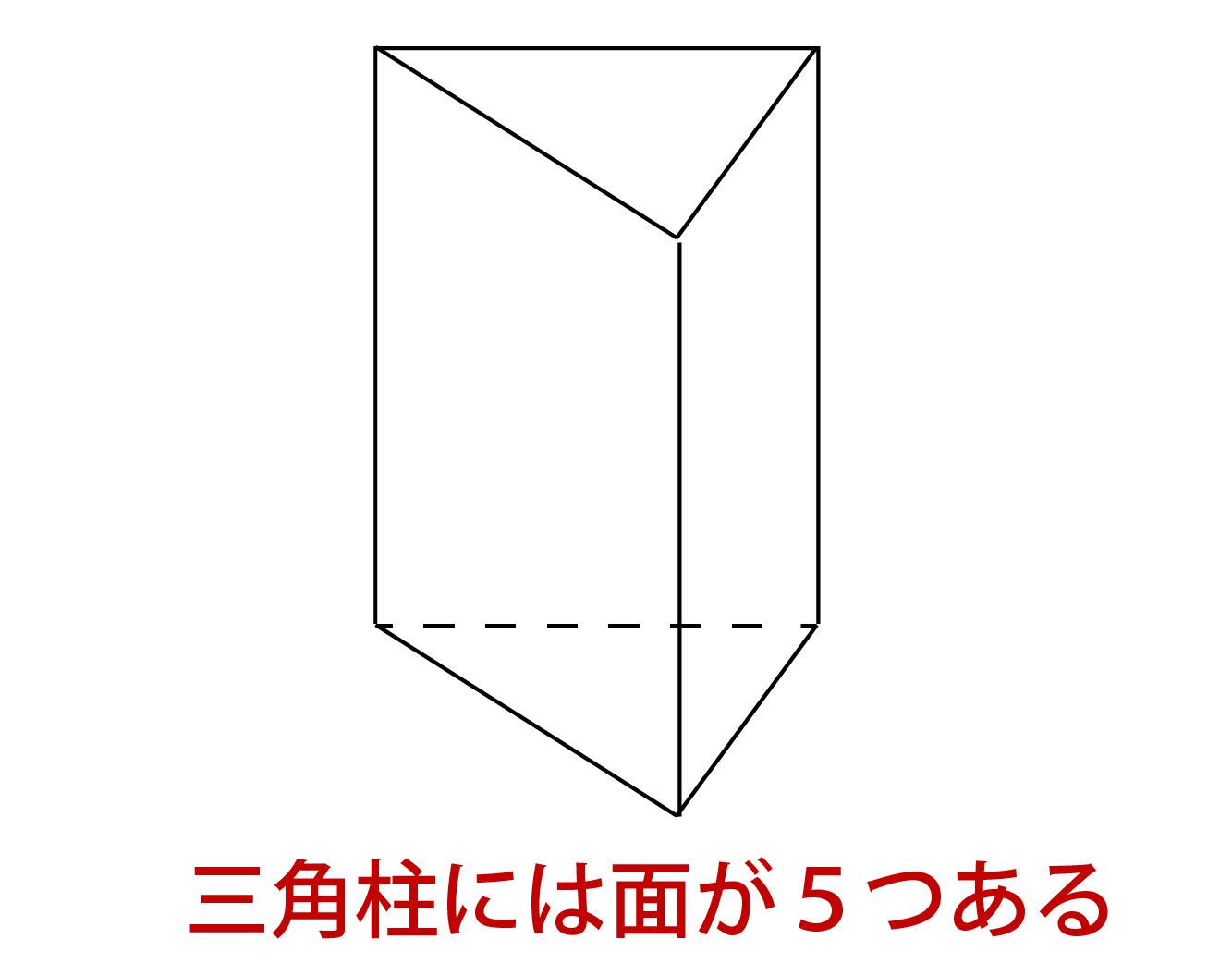三角柱の面の個数