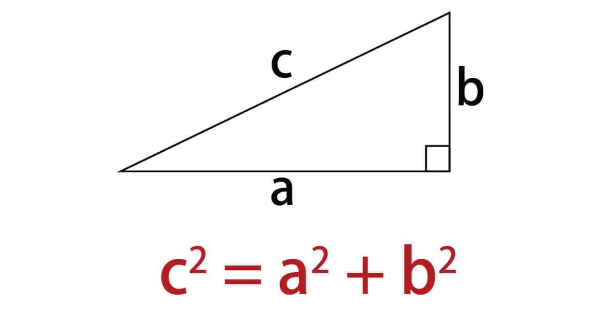 三平方の定理のイメージ