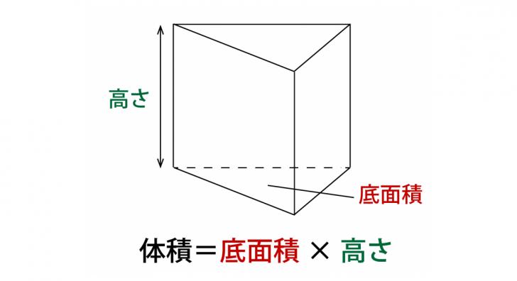 三角柱の体積・表面積の求め方が図で誰でも即わかる!展開図も紹介