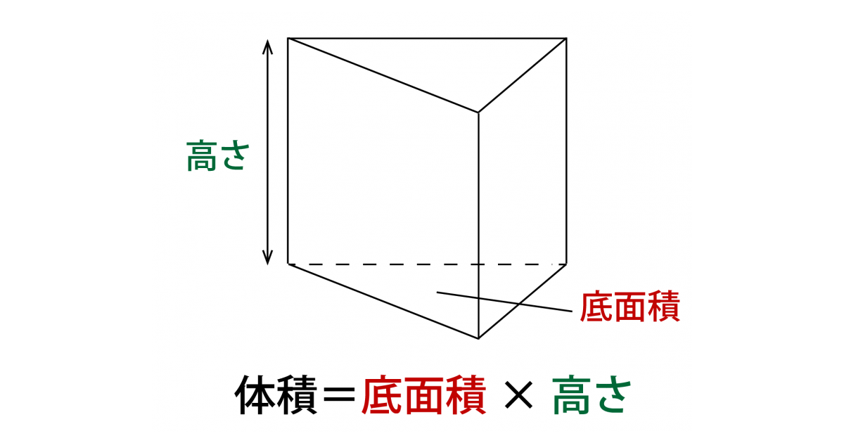 三角柱の表面積と体積