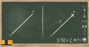 ベクトル黒板