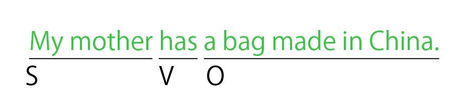 分詞の例文
