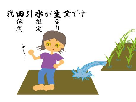古典/古文の助動詞なり意味の覚え方
