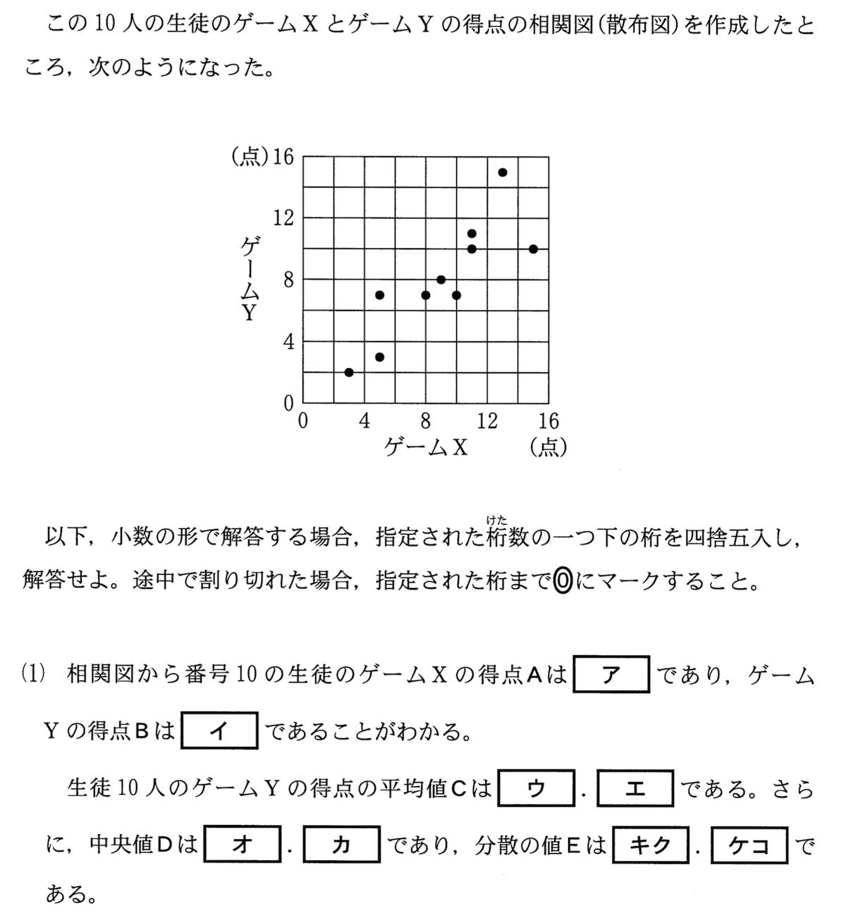 分散問題2