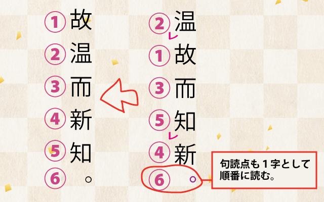 古典、漢文の書き下し文の作り方返り点