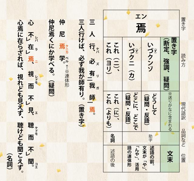 漢文の置き字「焉」について詳しく解説