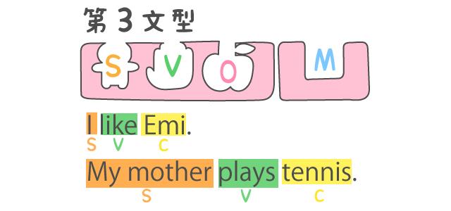 英語5文型の説明③第三文型