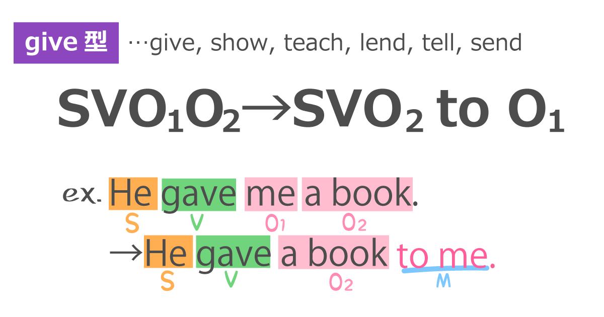 英語の第四文型の書き換え①give型